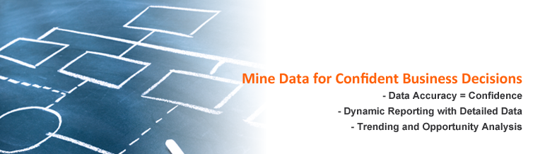 Mine Data for Confident Business Decisions